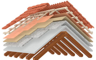 Various Types of Roofing Materials